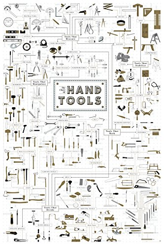 "Pop Chart Lab ""The Chart of Hand Tools"" Poster Print, 24"" x"