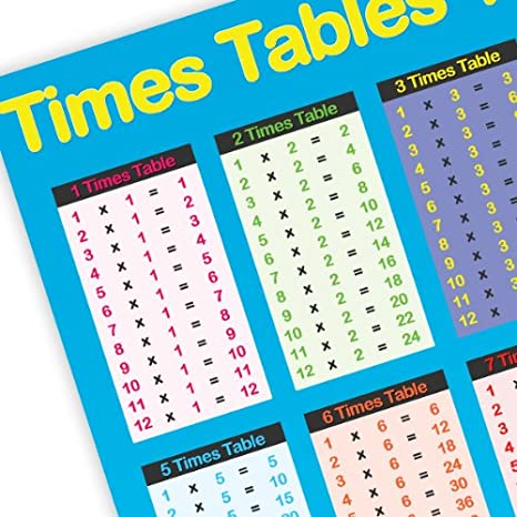 Sumbox Educational Times Tables Maths Poster Wall Chart - Blue ...