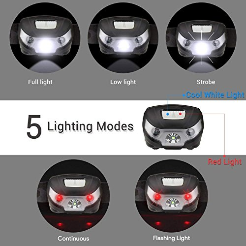 LE Rechargeable LED Headlamp, 5 Lighting Modes, Lightweight Headlight for Outdoor, Camping, Running, Hiking, Reading and more, USB Cable Included, Pack of 3 by Lighting EVER (Image #2)