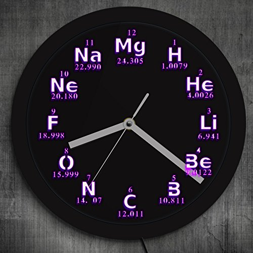 The Geeky Days Periodic Table Element Wall Clock Science