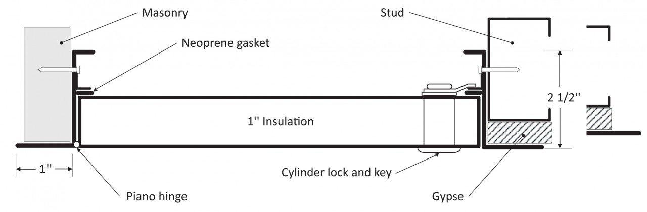 16'' x 16'' Insulated Aluminum Access Door