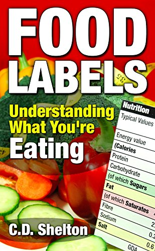 Food Labels: Understanding What You're Eating