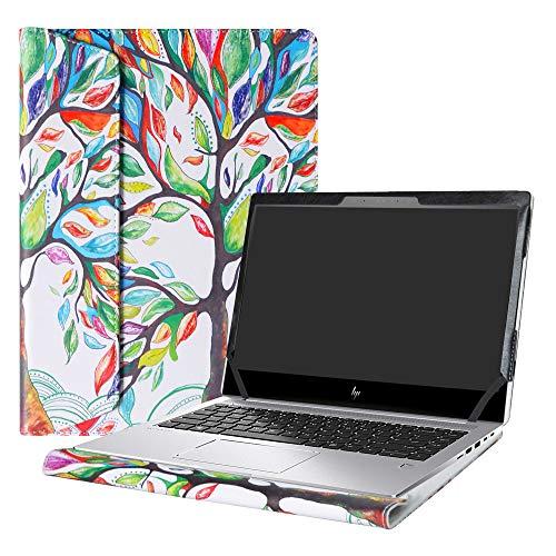 Alapmk Protective EliteBook Laptop Warning