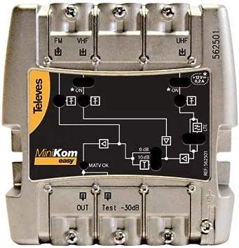 Televes - Amplificador minikom matv 3e/1s easyf