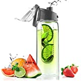 AdNArt BTA711 Tritan Flavor it Water Bottle