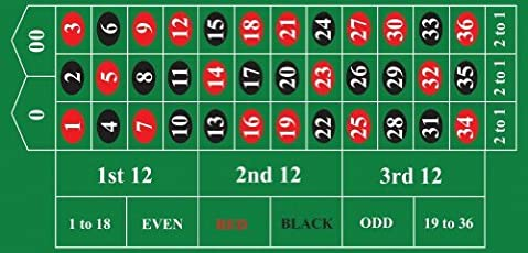 What does 00 pay in roulette konami slot big wins