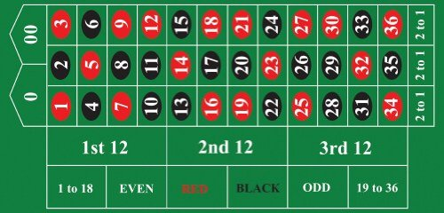 Bello Games New York, Inc. Roulette Table Cover 72'' X 36''