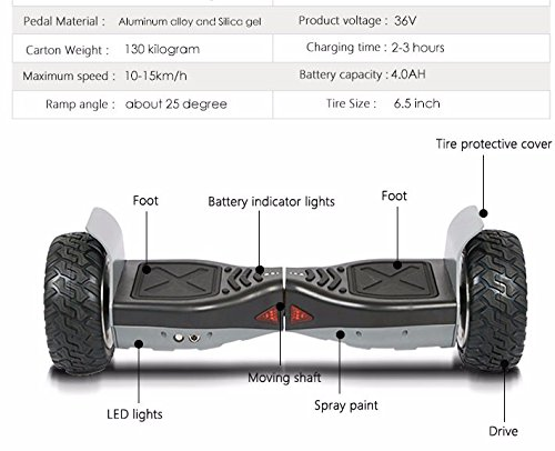 EPIKGO Self Balancing Scooter Hover Self-Balance Board - UL2272 Certified, All-Terrain 8.5' Alloy Wheel, 400W Dual-Motor, LG Battery, Board Hover Tough Road Condition [Classic Series, Space Grey]