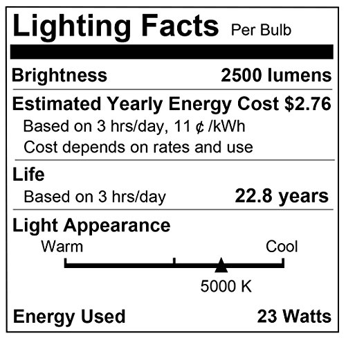 LOHAS A21 LED Light Bulb, 150W-200W Incandescent Bulb Equivalent, 23W LED Bulb, 2500 Lumens, Daylight White 5000K, E26 Medium Screw Base, LED Lamp, Home Decor Lights, Not-Dimmable, (Pack of 4)