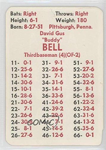 (Buddy Bell (Baseball Card) 1974 APBA Baseball 1973 Season - [Base] #BUBE)