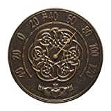 Whitehall Products Irish Blessing Thermometer, French Bronze