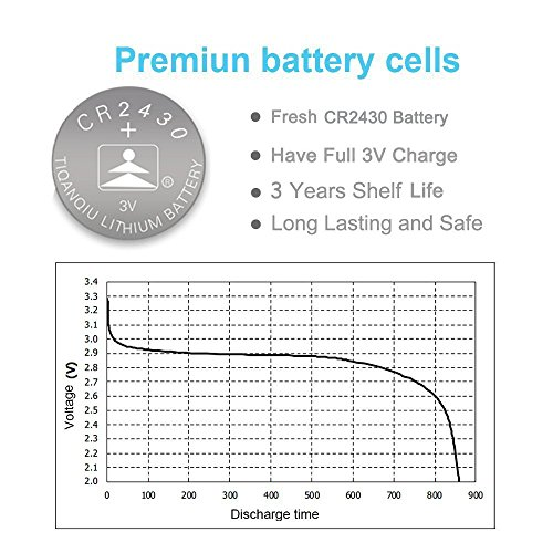 LiCB-10-Pack-CR2430-3V-Lithium-Battery-CR-2430