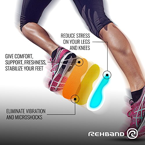 Rehband Running Insoles - 39-40 (Men 8.5-9 / Women 7-7.5) - Lightweight Technogel® Arch Support Gel Insoles For Running - Impact Reducing & Anatomically Shaped Foot Support - 1 pair by Rehband (Image #5)