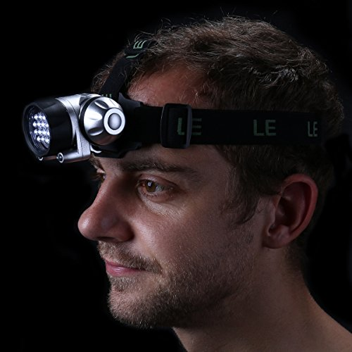 Buy LE Headlamp LED, 4 Modes Headlight, Battery Powered Helmet Light for Camping, Running, Hiking and Reading, 3 AAA Batteries Included