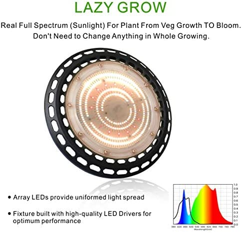 TopoGrow LED 300W UFO Grow Light Full-Spectrum Lamp Bulb for Hydroponics Greenhouse Indoor Plant Bloom Flowering and Growing