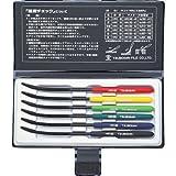 TSUBOSAN Japan-Hardness Tester Checker File