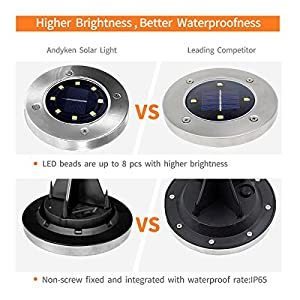 Solar Ground Lights Outdoor - Upgrade 8 LED Solar Garden Lights Waterproof Solar Landscape Lighting for Lawn Patio Yard Walkway Driveway White (4 Pack)