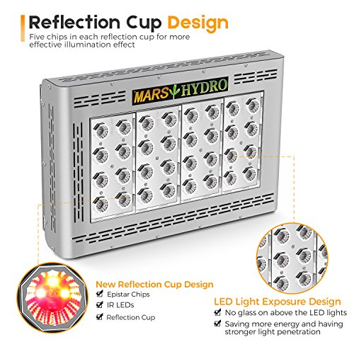 MARS HYDRO Led Grow Light 400W 600W 1600W Full Spectrum for Indoor Plants Veg and Flower Plant Lights Grow Lights for Hydroponics High Yield (Pro II Epistar 800W)