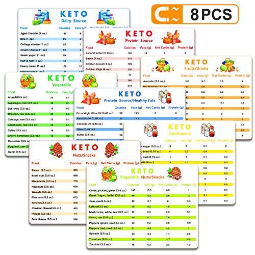 8 Pcs Keto Cheat Sheet Magnets, Ketogenic