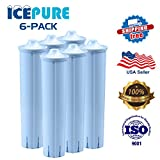 jura c60 filters - 6 Pack Icepure CMF001 Compatible With Jura Claris Blue,Jura Capresso Clearyl Blue,67879,Auto-Coffee Machine Filters