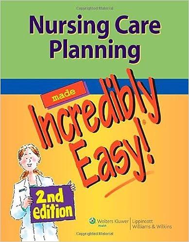 Manual of Psychiatric Nursing Care Planning - E-Book: Assessment ...