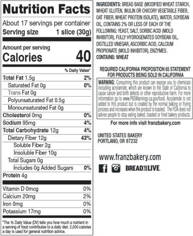 Keto Bread Zero Net Carb Low Carb Food - Keto-Friendly 4g Protein in line with Slice - Great for Your Keto Diet - 2 Bread Loaves Included (2)