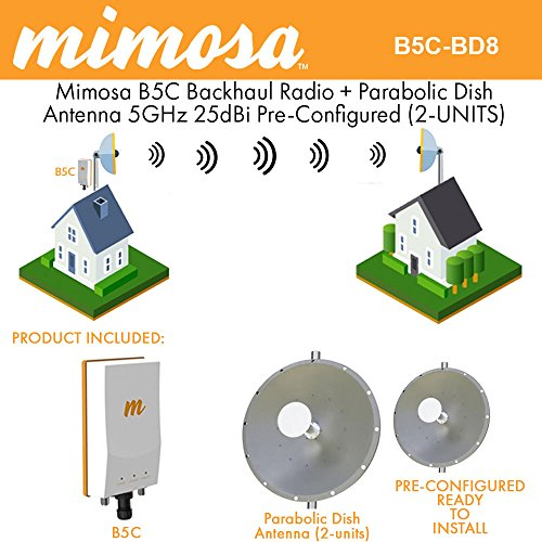 Mimosa B5C Backhaul GPS MIMO PoE + Dish Antenna 5GHz 25dBi Pre-Configured 2UNITS by Mimosa Networks