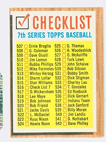 1962 Topps Baseball 516 Checklist Seven Very Good