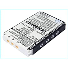 3.7V BATTERY Fits to Logitech R-IG7, Harmony 890 Pro, 190304-2000, Harmony 880 Pro, M36B +FREE ToolSet