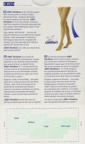 12b66d00162 Amazon.com  JOBST UltraSheer