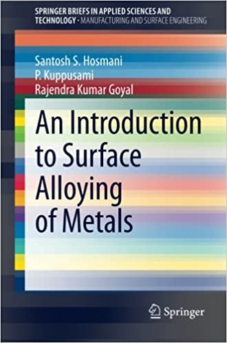An Introduction to Surface Alloying of Metals (SpringerBriefs in Applied Sciences and Technology)