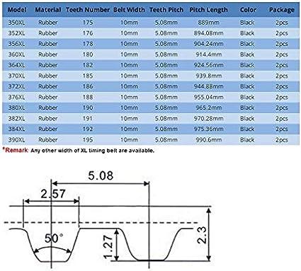 390XL Zahnriemenscheibe G/ürtel 10mm Breite Rubber Belt 356//360//364//370//372//376//380//382//384 2pcs XL Zahnriemen 350//352 Gr/ö/ße : 350XL WNJ-TOOL