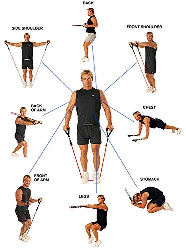 Resistance Bands Set - Exercise Bands - CrossFit - Yoga - p90x