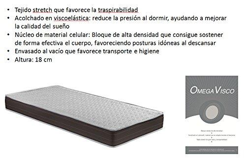 COLCHÓN ENROLLADO ECONÓMICO MODELO OMEGA VISCO - SUNLAY: Amazon.es: Hogar