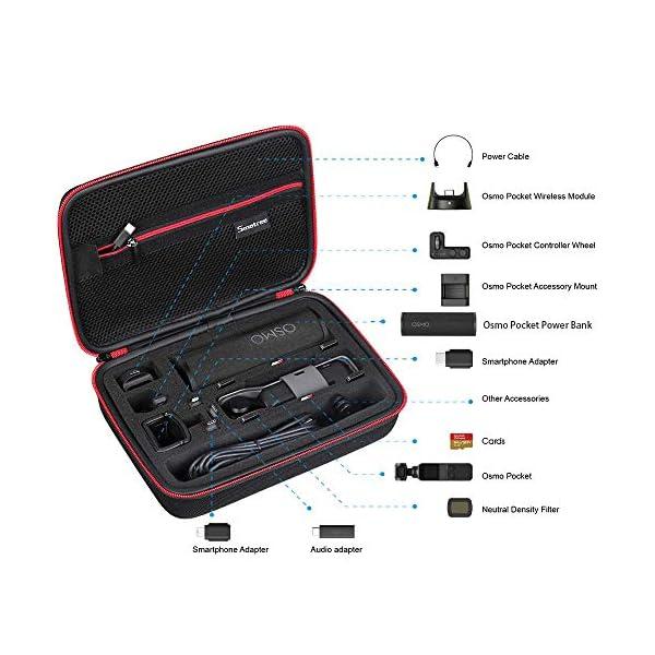 Smatree Custodia Rigida Compatibile con DJI Osmo Pocket 2 / DJI Osmo Pocket Camera, custodia portatile per modulo wireless, rotella controller, custodia di ricarica e altri accessori 2 spesavip