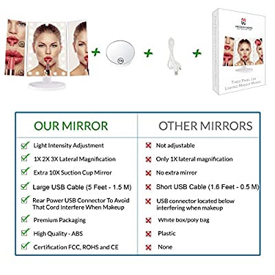 Lighted Makeup Mirror, 21 LED Vanity Mirror With Lights, Cosmetic Light Up Mirror, Magnification Touch Screen Tri-Fold 2X 3X 10X Magnifying, Free Rotation Portable Countertop Table, Dual Power Supply