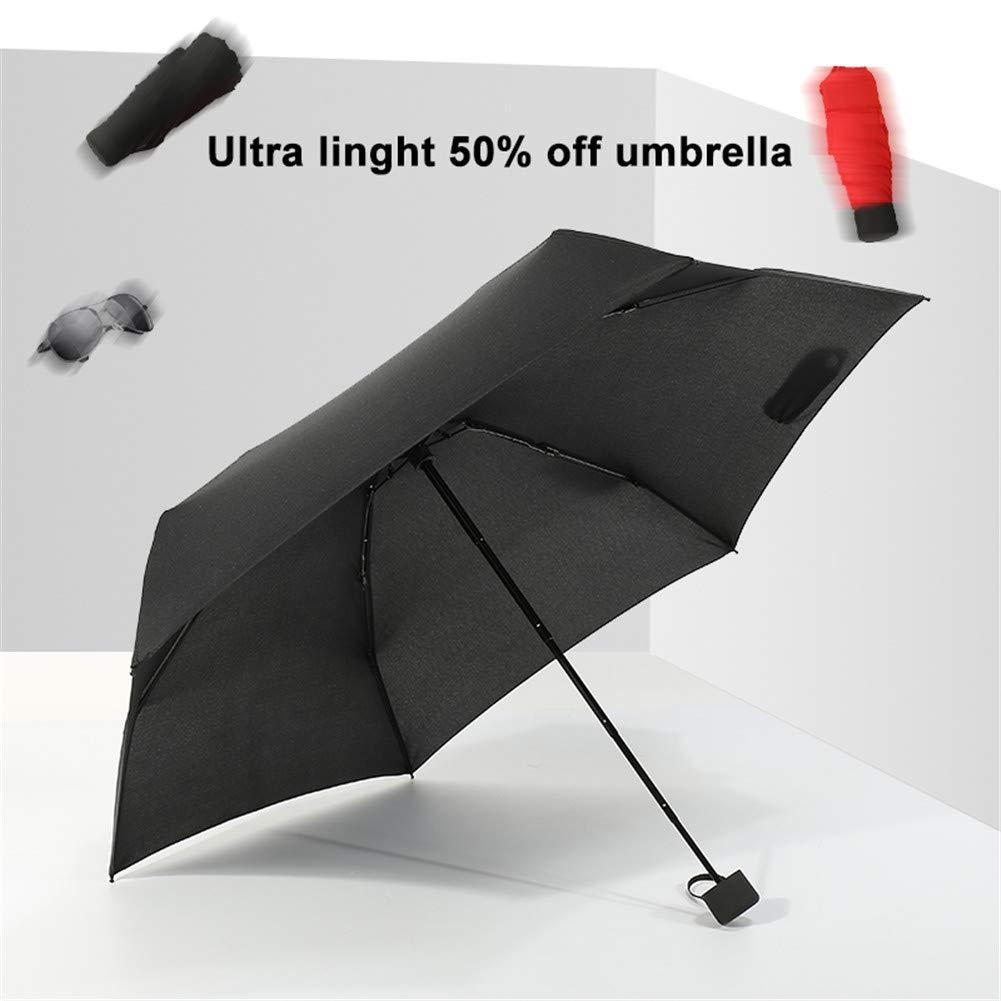 b1fd9ea9c74d Amazon.com: bubblefish New Mini Umbrella Small Women's Umbrella Mini ...