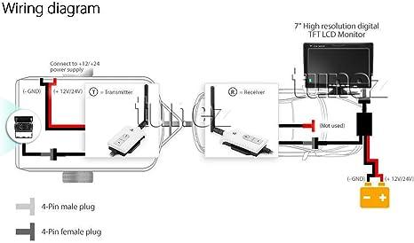 Tunez Wireless Ir Ccd Reversing Camera 4pin 7 Amazon Co Uk Electronics
