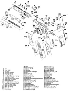 Fabulous Amazon Com 1911 45 Acp Pistol Diagram Poster Picture Banner Gun Wiring Cloud Tobiqorsaluggs Outletorg