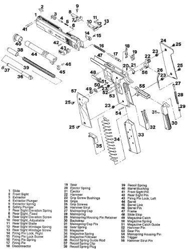 Amazon 1911 Colt Kimber Pistol Diagram Poster Picture Photo