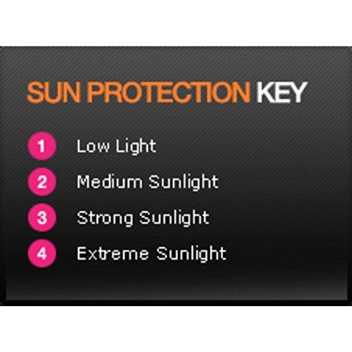 blanc Equinox Soleil Lunettes Sunwise De W8A4vvz