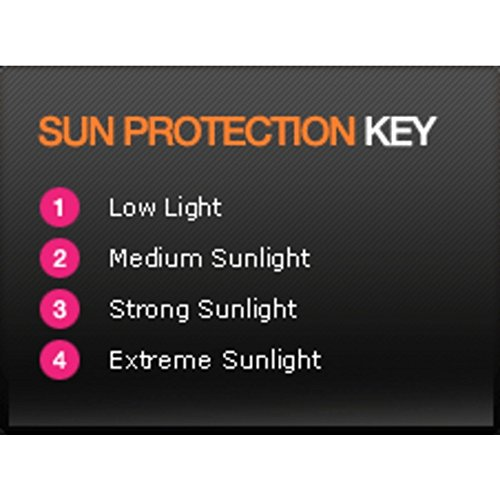 Lunettes Sunwise Equinox Soleil blanc De 5xC66pwgqO