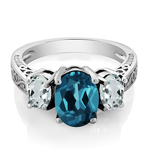 Gem Stone King 2.66 Ct Oval London Blue Topaz Sky Blue Aquamarine 925 Sterling Silver Ring