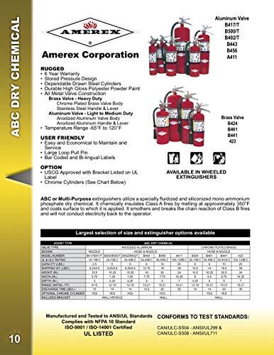 B-500 Amerex ABC Extinguisher Certification Fire