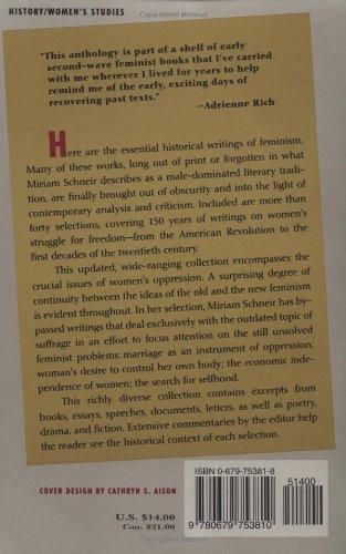 Buy books on feminism