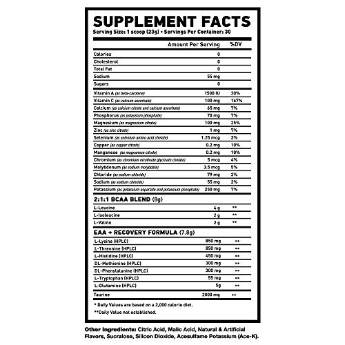 Man Sports ISO-EAA - Advanced Electrolyte Hydration, BCAA, and EAA - Branched Chain Amino Acids and Essential Amino Acids - Prevent Muscle Soreness - 690 Grams, 30 Servings - Apple Juice