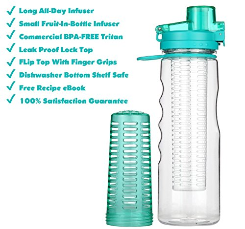 Fruit Infuser Water Bottle 25 oz Leak Proof Flip-top Sport Water Bottle BPA-Free Tritan 25 Oz (Turquoise )