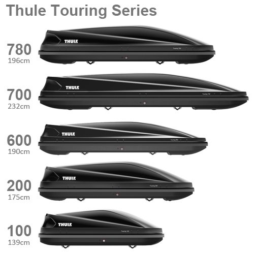 thule alpine touring 700