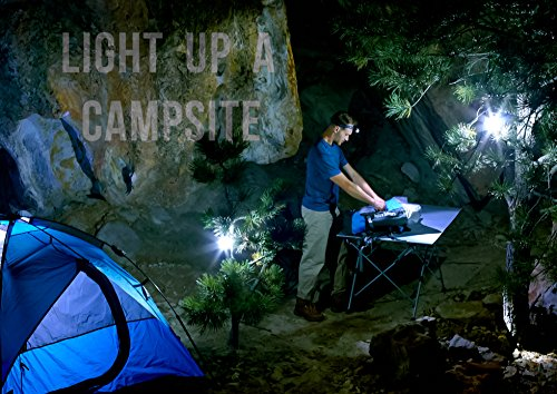 Insane Sale Flagship X Lanterns and Headlamp Camping Lights Brightest CREE LED Portable Electric Bonus Waterproof Head lamp Flashlight for Outdoors