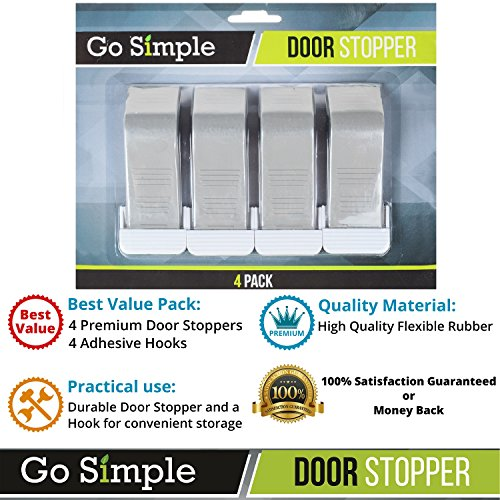 Review Door Stopper – Set